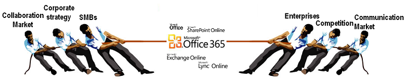 microsoft office 365 beta. Join the Microsoft Office 365