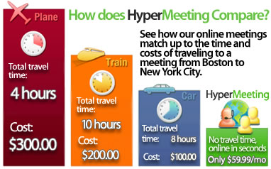 HyperMeeting benefits