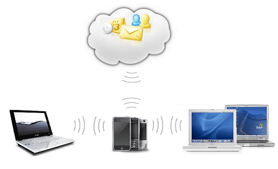 Synchronize mobile phone mail, calendars, contacts with the cloud