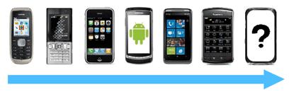Mobile Collaboration White Paper